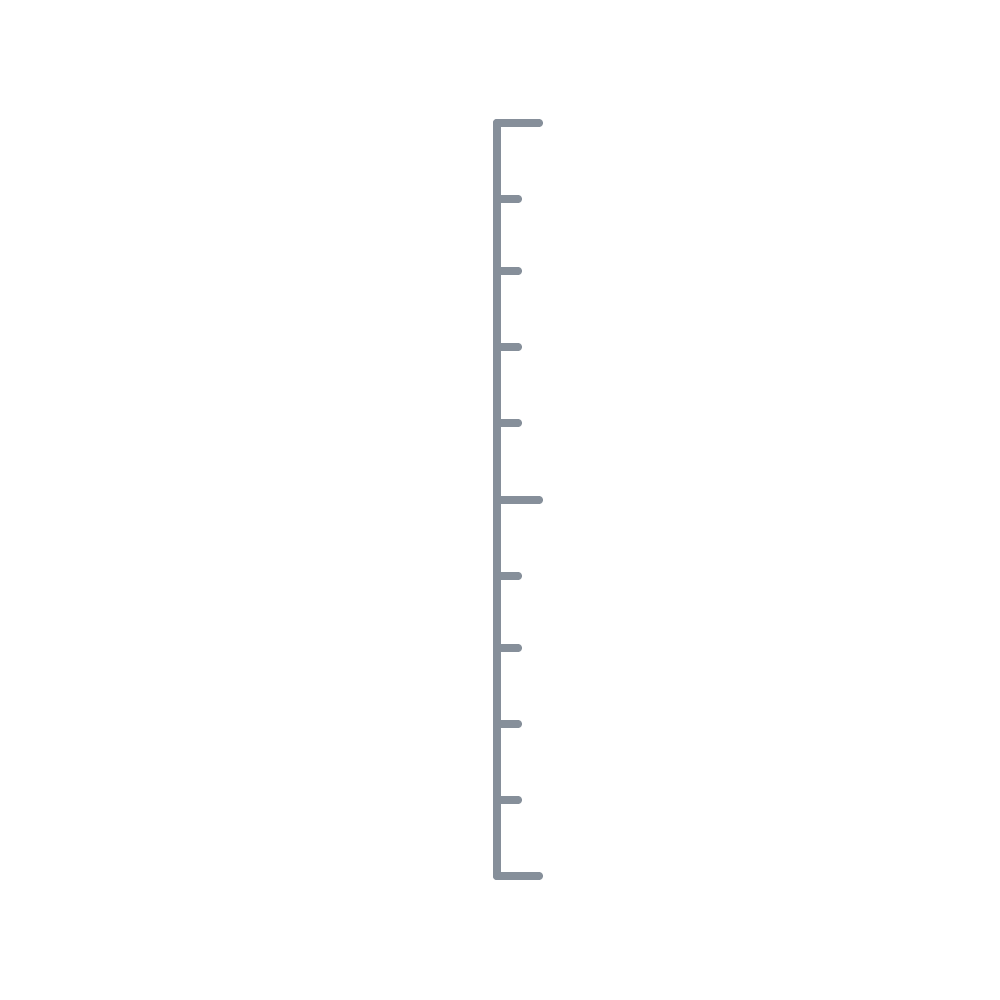 Echelle mypandoratest